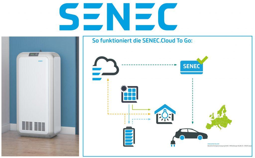 SENEC_Speicher_Cloud_iQma-energy